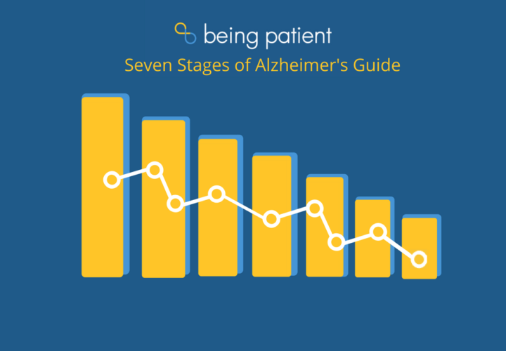 Seven Stages of Alzheimer's disease